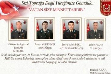SANCAKTEPE-İSTANBUL'DA DÜŞEN HELİKOPTERDE 4 ŞEHİDİMİZE ALLAH'TAN RAHMET, KAHRAMANLARIN AİLELERİNE BAŞSAĞLIĞI DİLİYORUZ.