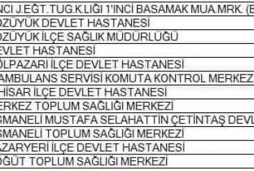 OSMANELİ SELAHATTİN ÇETİNTAŞ DEVLET HASTAHANESİNE 7,TSM 1 DOKTOR GELİYOR.
